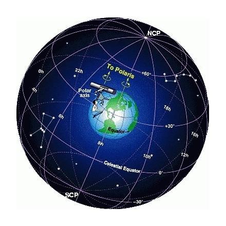 Астрономия - Каталог статей - Наш мир