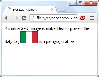 Adding Inline SVG Image in HTML5 Documents