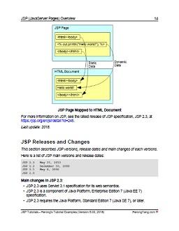 Full Version in PDF/EPUB - JSP Tutorials