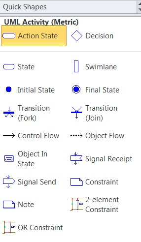 Activity diagram and notations in visio activity diagram notations in visio 2010 ccuart Image collections