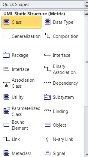 Static Diagram And Notations In Visio